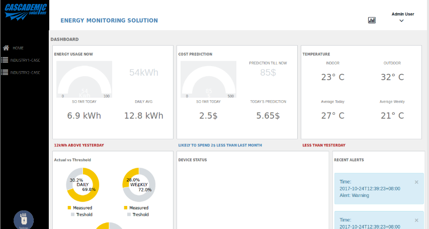 Dashboard Energy Monitoring Applications